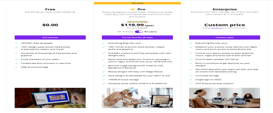 Canva Plans and Services