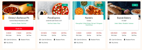 Eat Easy Food Delivery