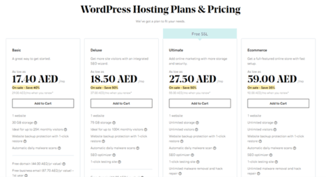 Godaddy Wordpress